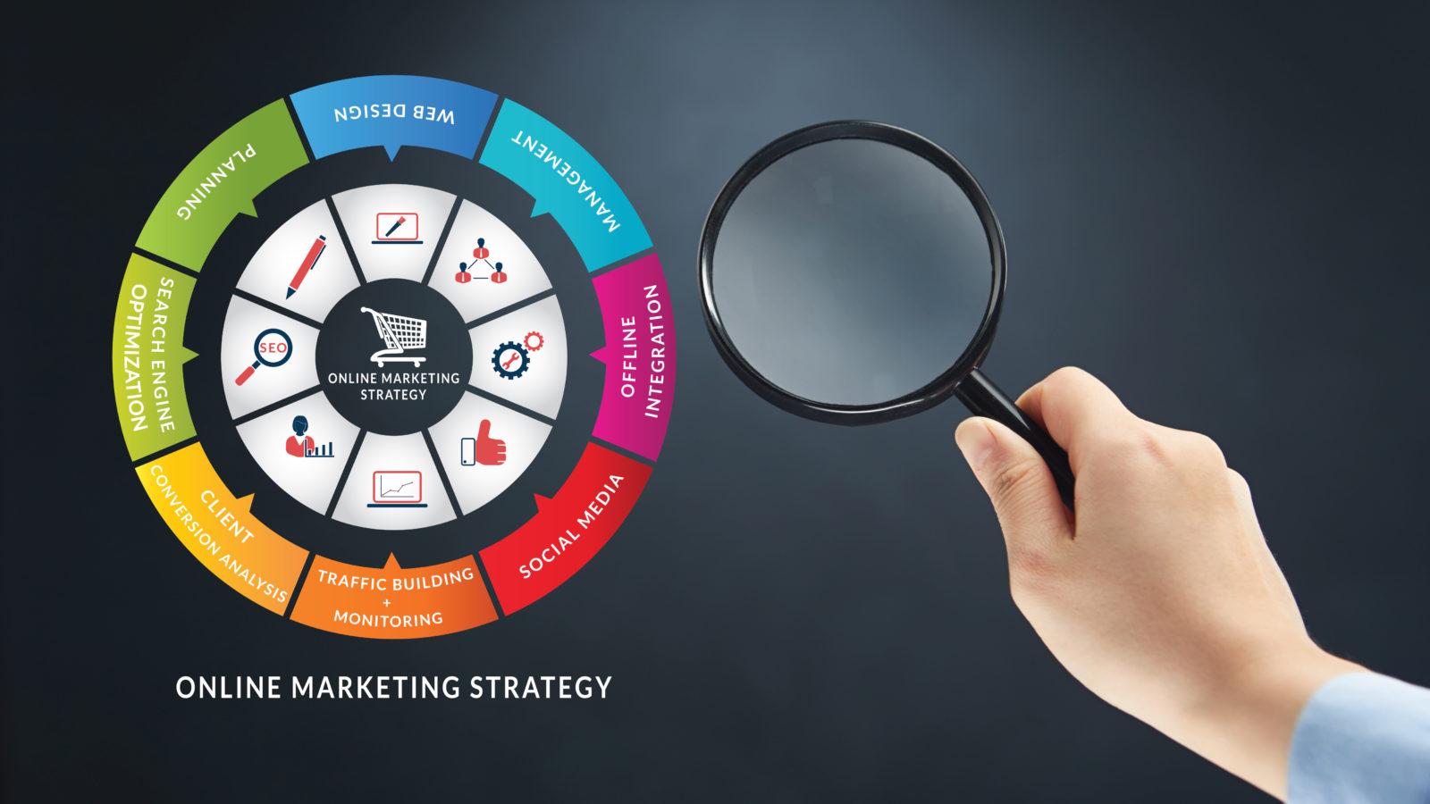 SEO, Web & Online Marketing Consultancy